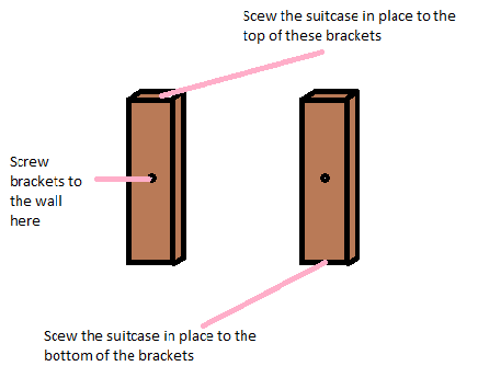 How to attach suitcase